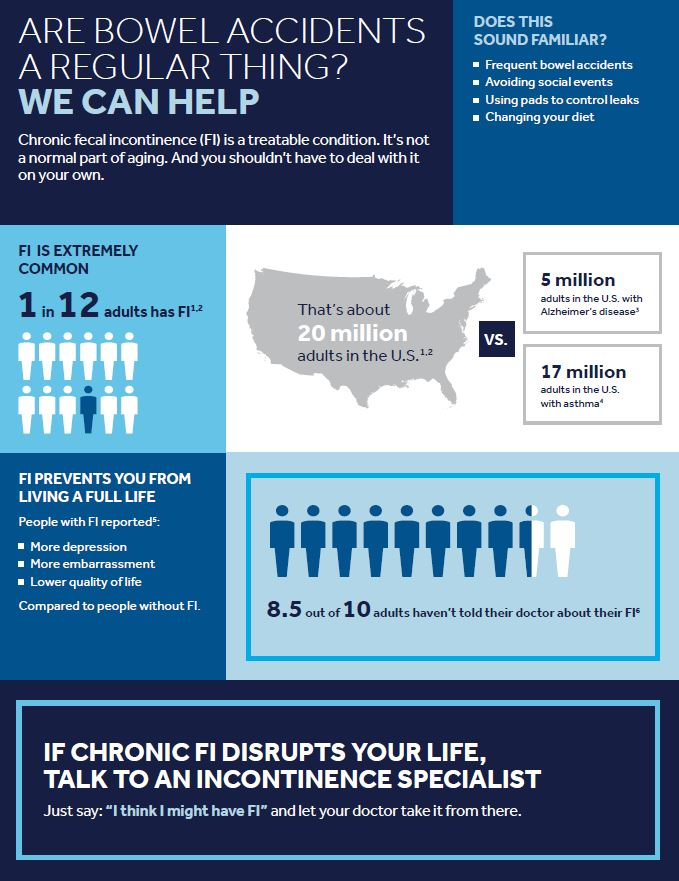 bowel interstim infographic